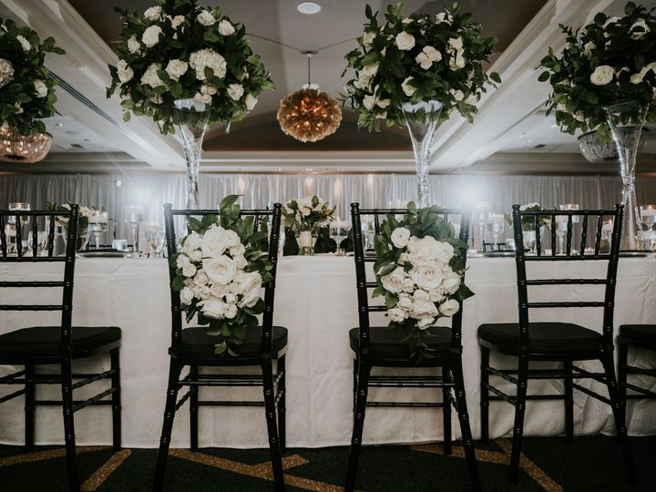 Tmx A7308885 51 52144 158384559312880 Frisco, TX wedding venue
