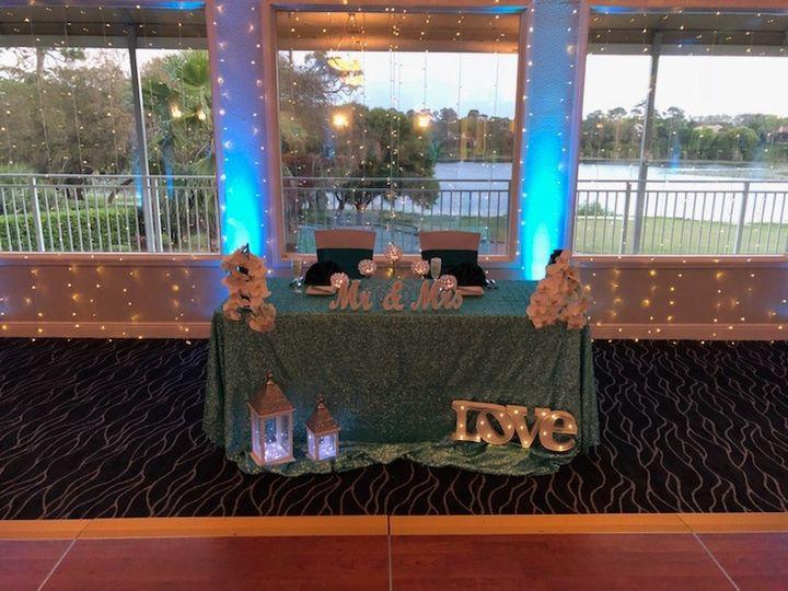 Tmx Img 37091 51 23144 1560455591 Debary, FL wedding venue