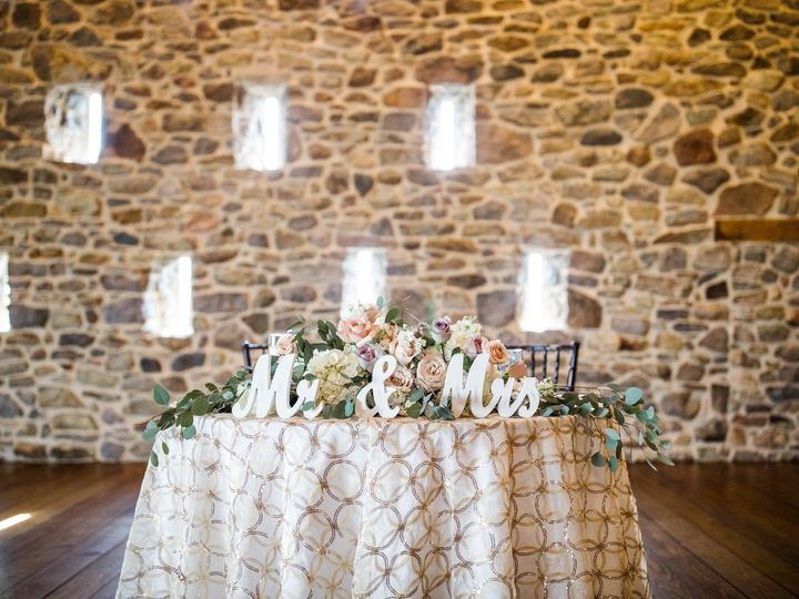 Tmx Amanda Souders Photography Lancaster Pa Wedding Photographer 15 Of 22 51 628144 1565317914 Dillsburg wedding photography