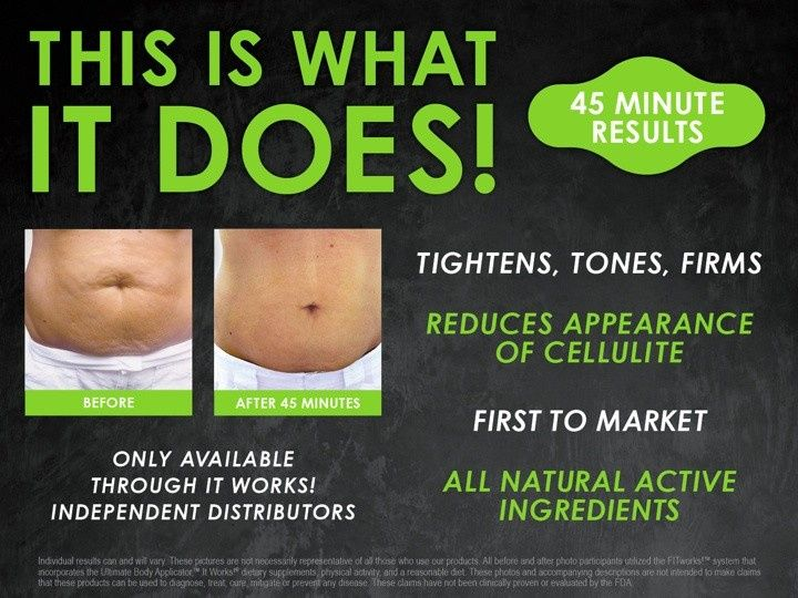 It Works Body Wraps With Amanda