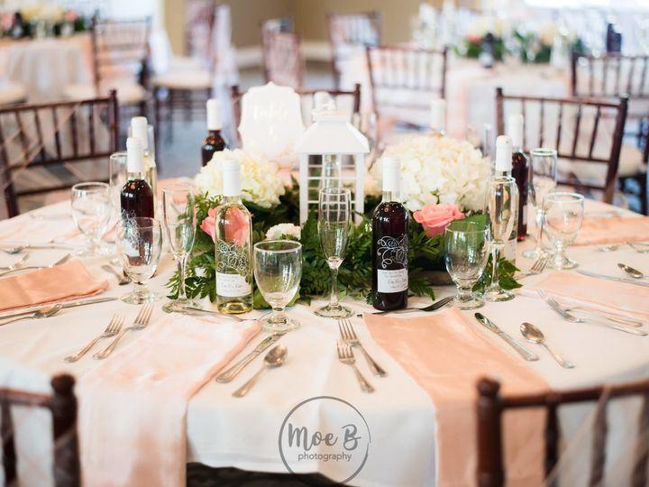 Tmx 1534781296 A4485f7e2238e59d 1534781294 242ed68beb81c4cd 1534781283372 4 5.18.18 Table Set  Drums, Pennsylvania wedding venue