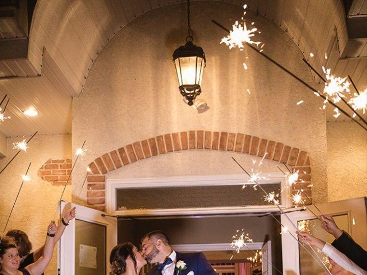 Tmx 6 29 19 Sparkler Send Off 51 76344 1568383360 Drums, Pennsylvania wedding venue