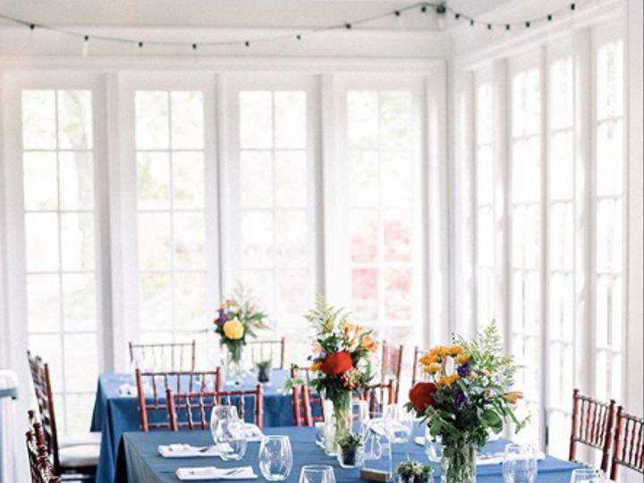 Tmx Screen Shot 2020 02 27 At 10 01 33 Am 51 328344 158696240391092 York, PA wedding catering