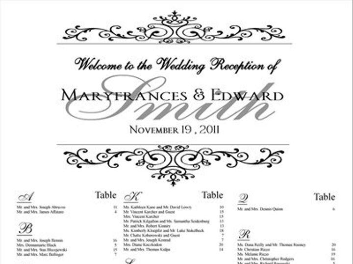 Tmx 1359063570854 Scphoto Philadelphia wedding invitation