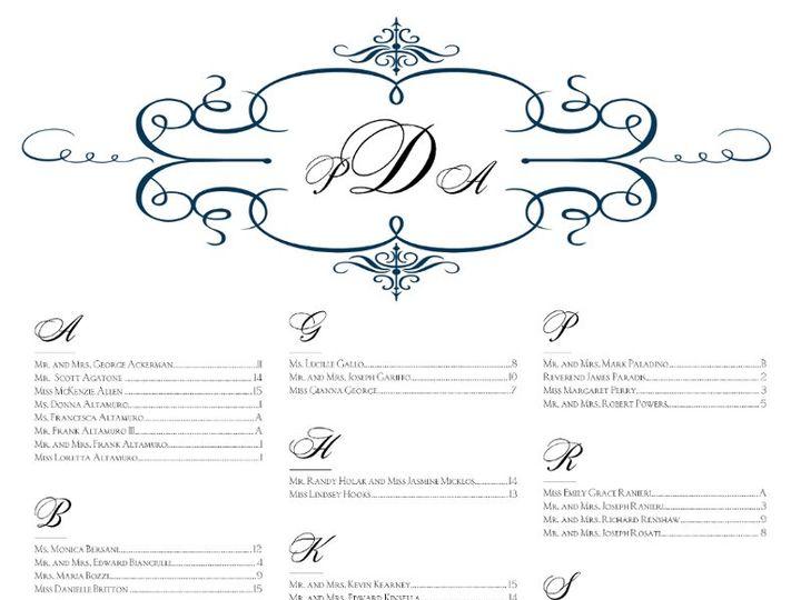 Tmx 1359063704994 SCSample1 Philadelphia wedding invitation