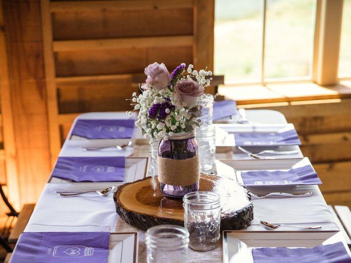 Tmx Img 7838 51 981544 North Richland Hills, TX wedding planner
