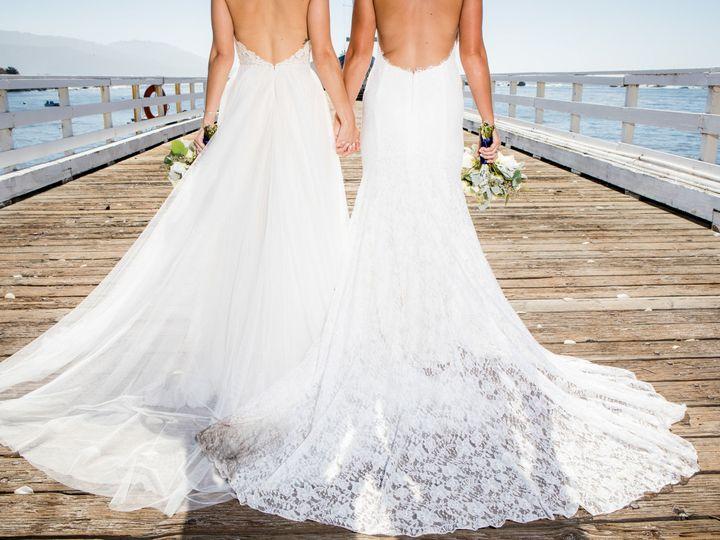 Tmx 1520534502 3a34cfdcc2885158 1520534499 1ba0fa040754b44a 1520534478952 67 Heidiborgiaphotog Monterey, CA wedding planner