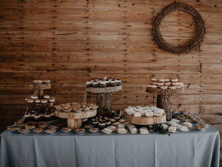 Tmx Aspedits 1077 51 991744 Trinity, NC wedding venue
