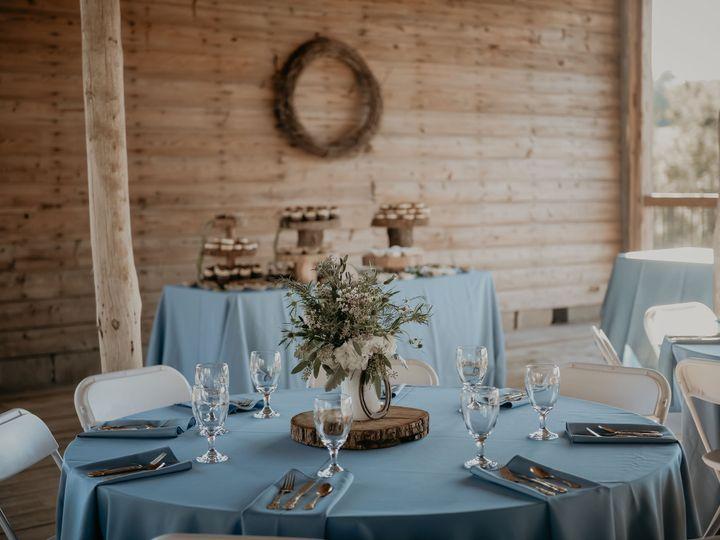 Tmx Aspedits 6074 51 991744 Trinity, NC wedding venue
