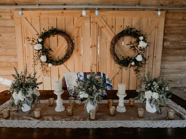 Tmx Aspedits 8080 51 991744 Trinity, NC wedding venue