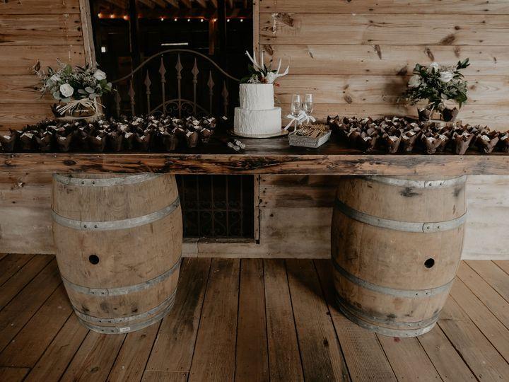 Tmx Aspedits 8253 51 991744 Trinity, NC wedding venue