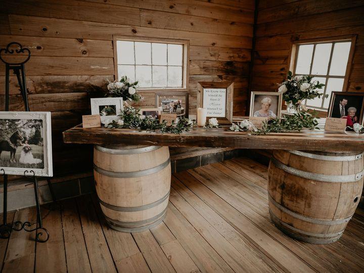 Tmx Aspedits 8282 51 991744 Trinity, NC wedding venue