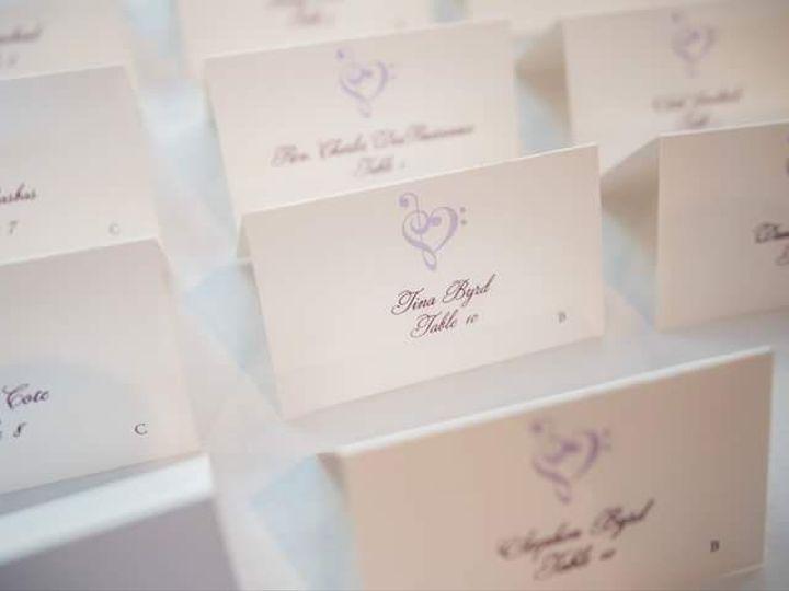 Tmx Fb Img 1516911303652 51 60844 V1 Merrimack, NH wedding invitation