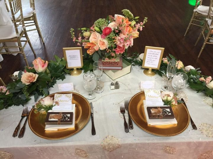 Gold plate setting