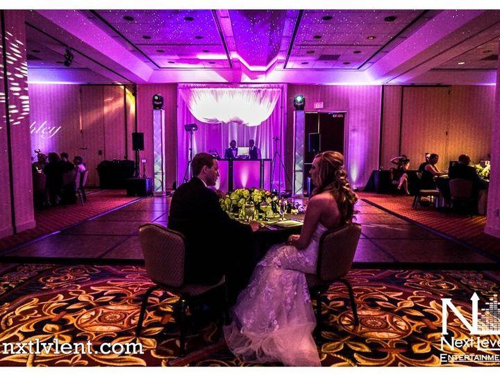 Tmx 1458709668857 Back Of Card North Richland Hills, TX wedding dj