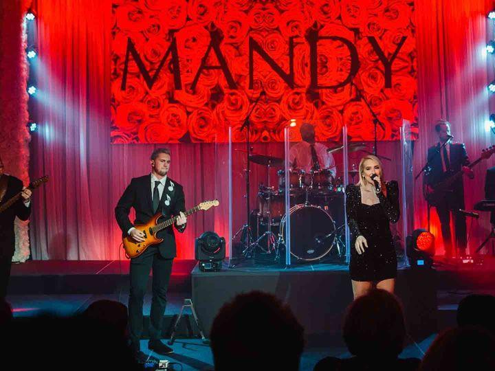 Tmx Mandysweetchild 51 149054 158315235437922 Houston, TX wedding band