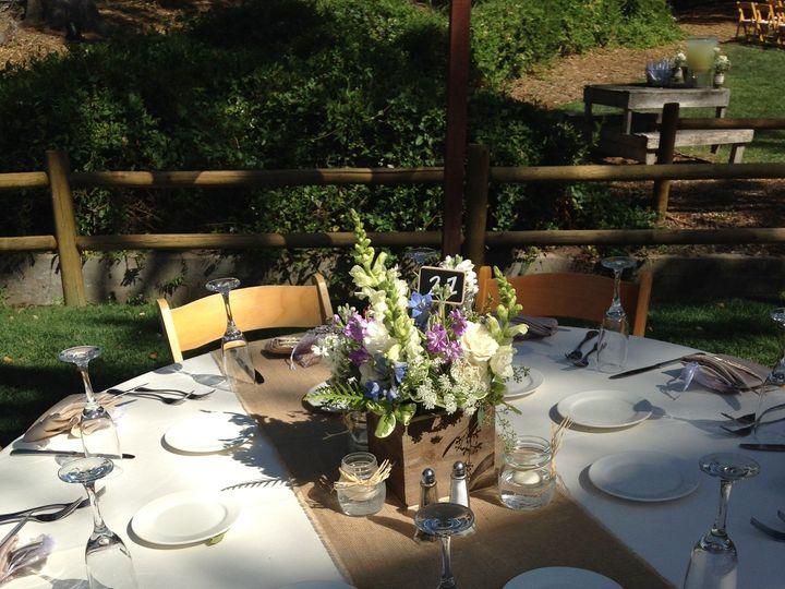 Tmx 1419981640772 1032 Murrieta, CA wedding planner