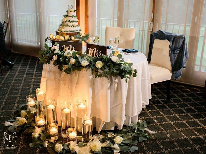 Tmx Perrott Wedding 2019 Sweet Alice Photography 878 51 145154 158205875280299 Cortlandt Manor, NY wedding venue
