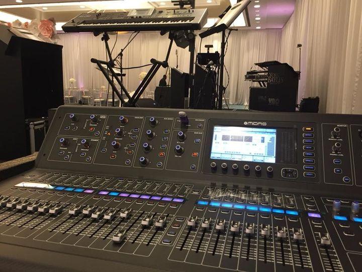 Band equipments