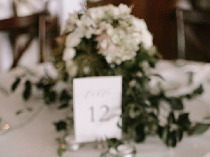 Tmx 90692099 11ec 4a20 B3cb D81c4ed5a416 51 1018354 1571931287 Bellevue, WA wedding planner