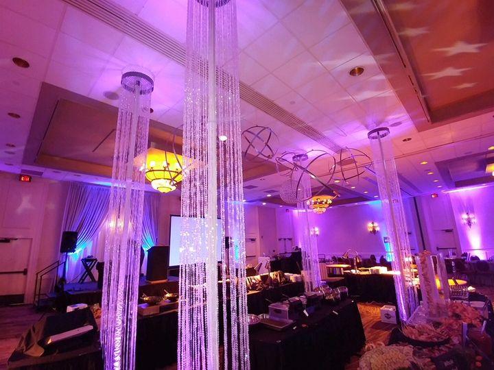 Tmx Marriott Hearn Ballroom Reception 2 51 974454 Winston Salem, NC wedding venue