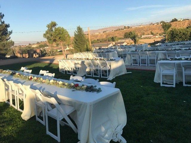 Tmx 1507095260004 Img3142 Riverside, CA wedding planner