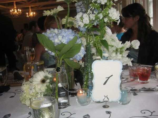 Table numbering