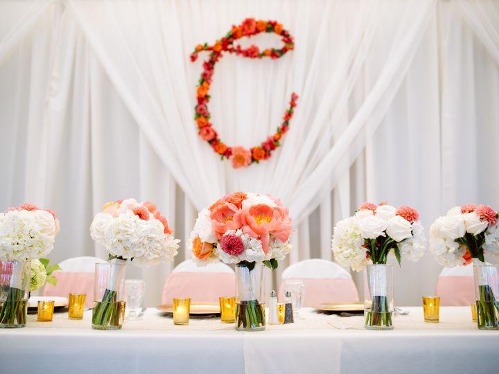 Tmx 1510520869029 Landmark Cederholm 395 Lake Oswego wedding planner