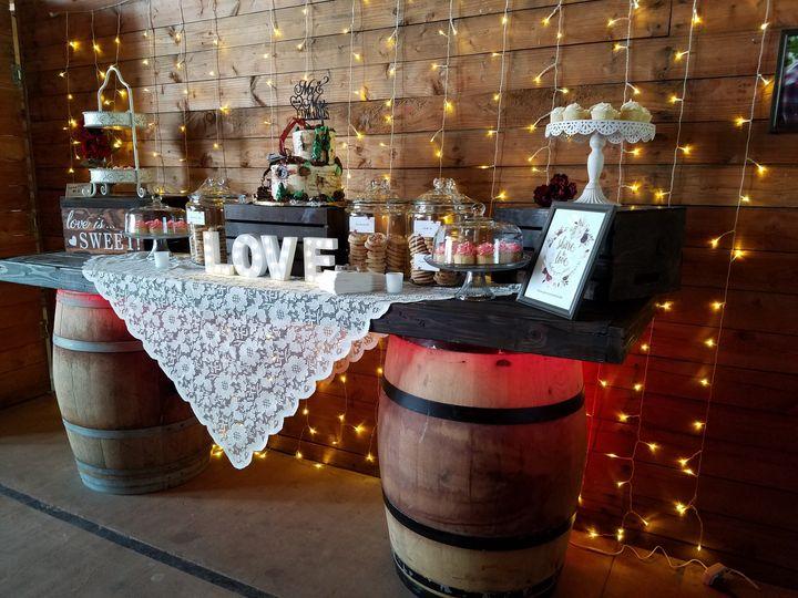 Tmx 20180602 171507 51 770754 Carmichael, CA wedding dj