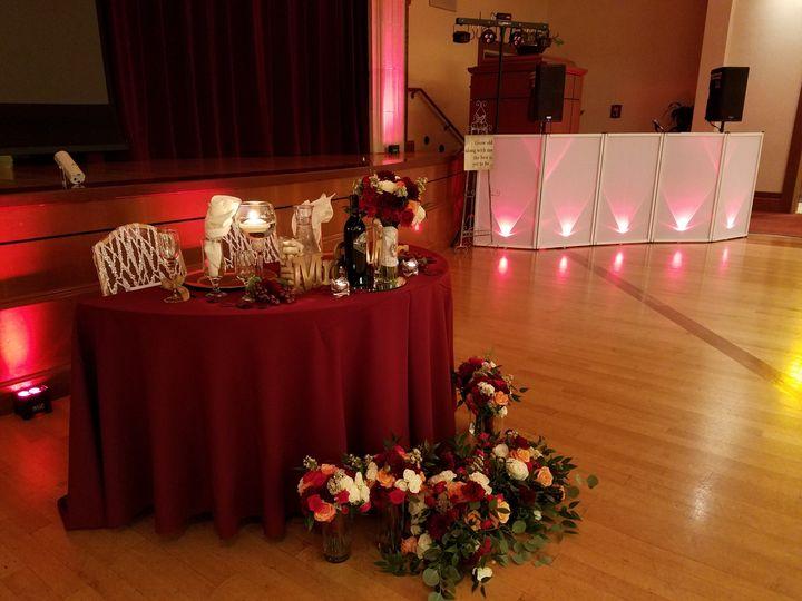 Tmx 20181019 184701 51 770754 Carmichael, CA wedding dj