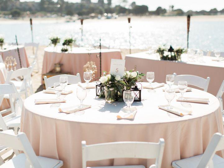 Tmx Beach Pav C 3 51 102754 160598208824539 Newport Beach, CA wedding venue