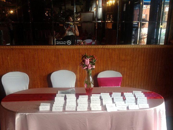 Tmx 1350533104268 Photo1 Port Saint Lucie, FL wedding planner