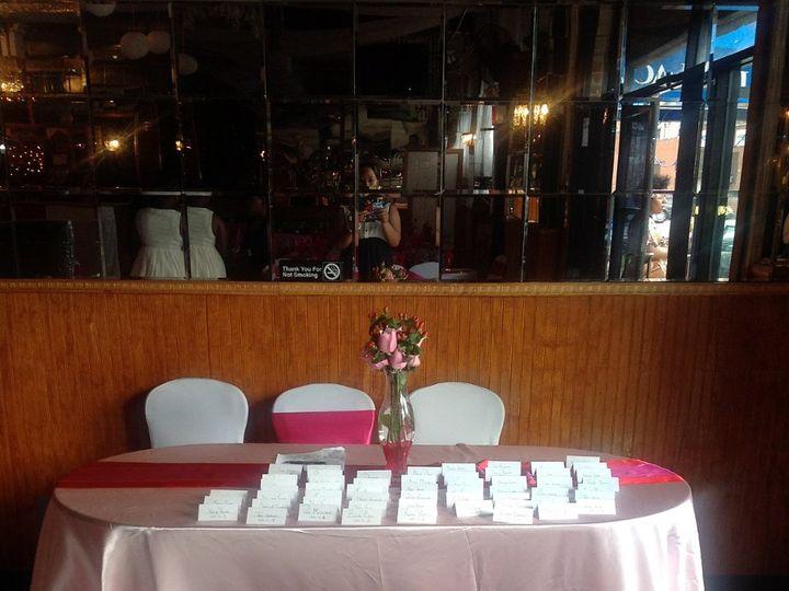 Tmx 1350533112655 Photo2 Port Saint Lucie, FL wedding planner