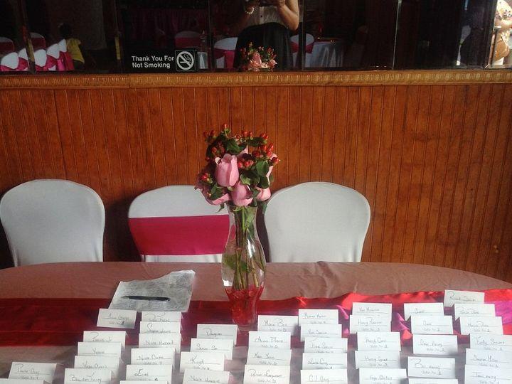Tmx 1350533121109 Photo3 Port Saint Lucie, FL wedding planner