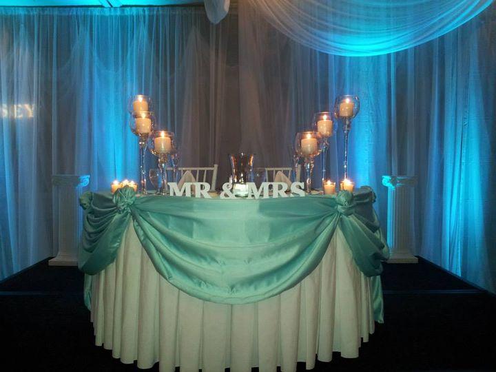 Tmx Bobby And Lindsay 1 51 157754 159709322956481 Orlando, Florida wedding venue