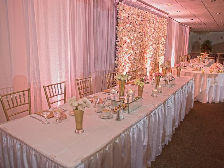 Tmx 45355467 10213725717885370 7681653368011358208 O 51 592854 Allentown wedding venue