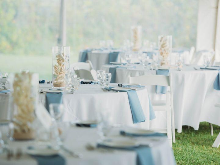 Tmx 2chrge2g 51 75854 160028012513591 Dennis Port, Massachusetts wedding planner