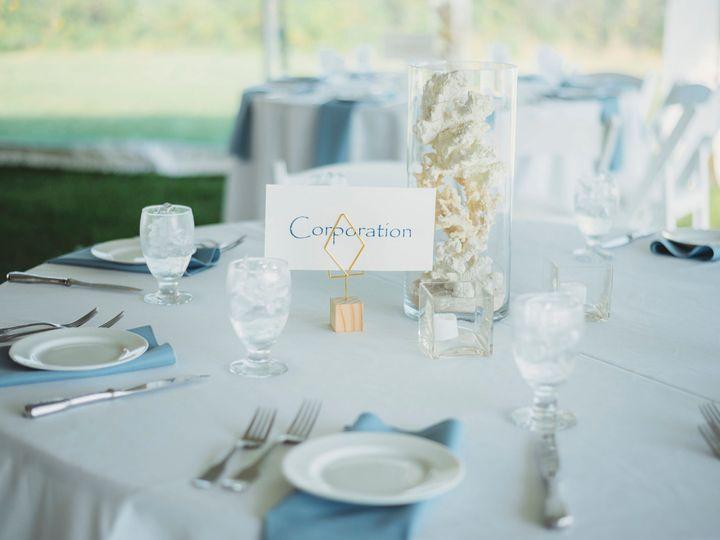 Tmx Oqfpdnva 51 75854 160028014037535 Dennis Port, Massachusetts wedding planner