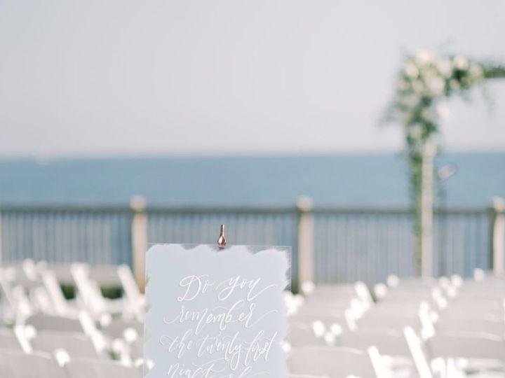 Tmx Screen Shot 2020 09 04 At 3 57 26 Pm 51 75854 160028016873373 Dennis Port, Massachusetts wedding planner