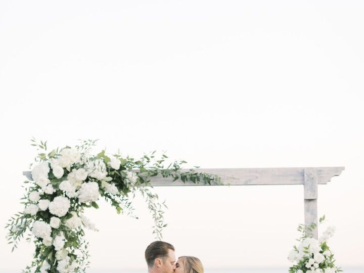 Tmx Screen Shot 2020 09 04 At 3 59 15 Pm 51 75854 160028017143740 Dennis Port, Massachusetts wedding planner