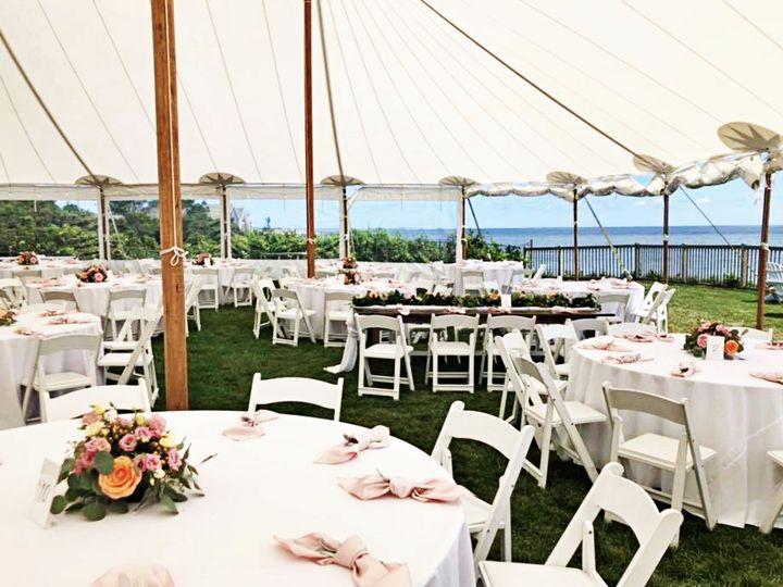 Tmx Screen Shot 2020 09 04 At 4 03 06 Pm 51 75854 160028018239400 Dennis Port, Massachusetts wedding planner