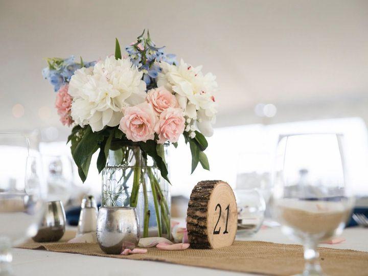 Tmx Screen Shot 2020 09 04 At 4 04 46 Pm 51 75854 160028018524211 Dennis Port, Massachusetts wedding planner
