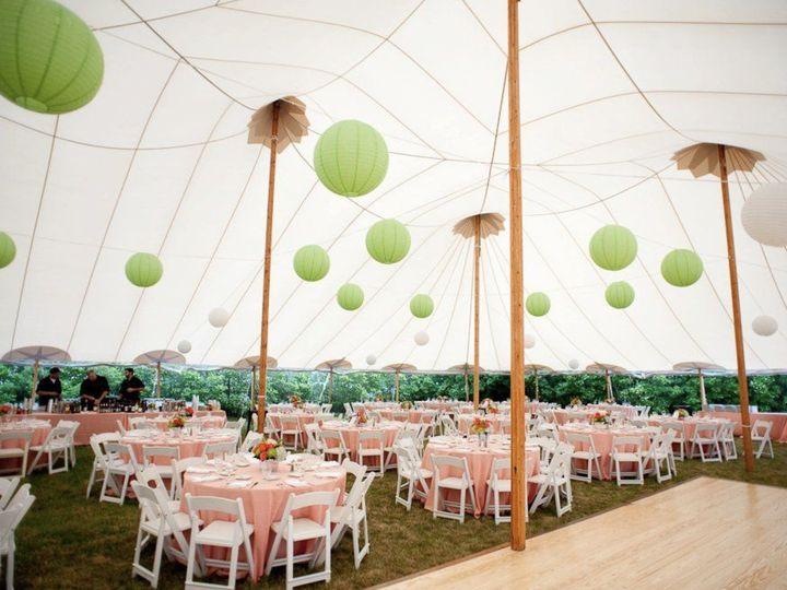 Tmx Screen Shot 2020 09 04 At 4 07 39 Pm 51 75854 160028017936951 Dennis Port, Massachusetts wedding planner