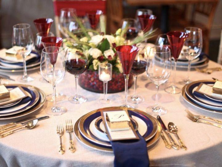 Tmx Screen Shot 2020 09 04 At 4 08 02 Pm 51 75854 160028019655573 Dennis Port, Massachusetts wedding planner