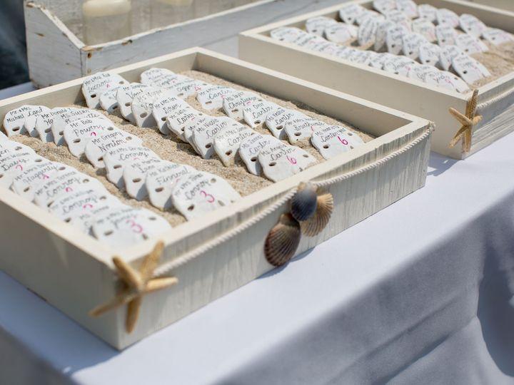 Tmx Tncczzuq 51 75854 160028019294218 Dennis Port, Massachusetts wedding planner