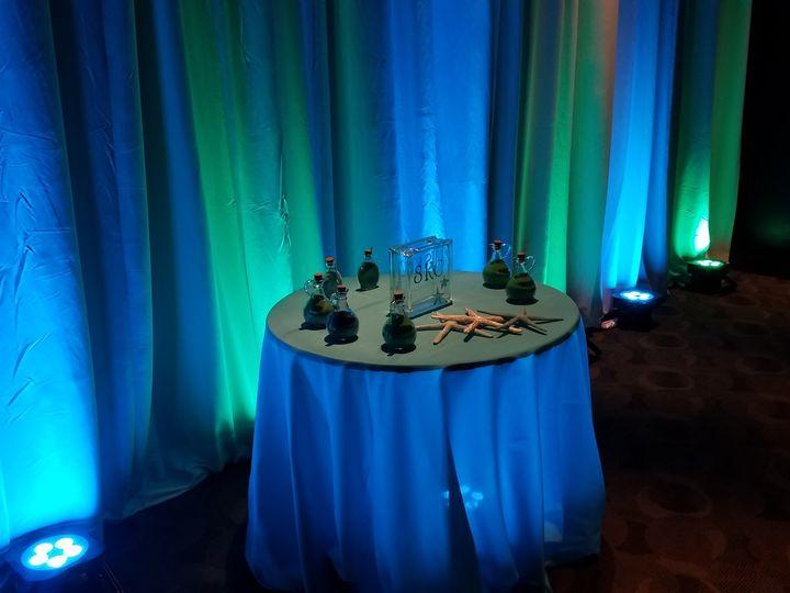 Tmx Copy Of 20180714 163028 51 301164 158818912483163 West Berlin, NJ wedding eventproduction