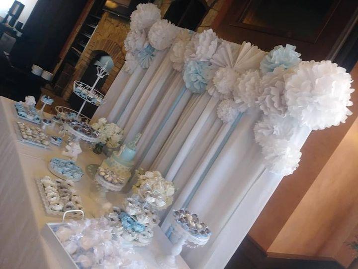 Tmx 37944757 1189139494559600 1131940563596083200 N 51 934164 Hampton, New Hampshire wedding eventproduction