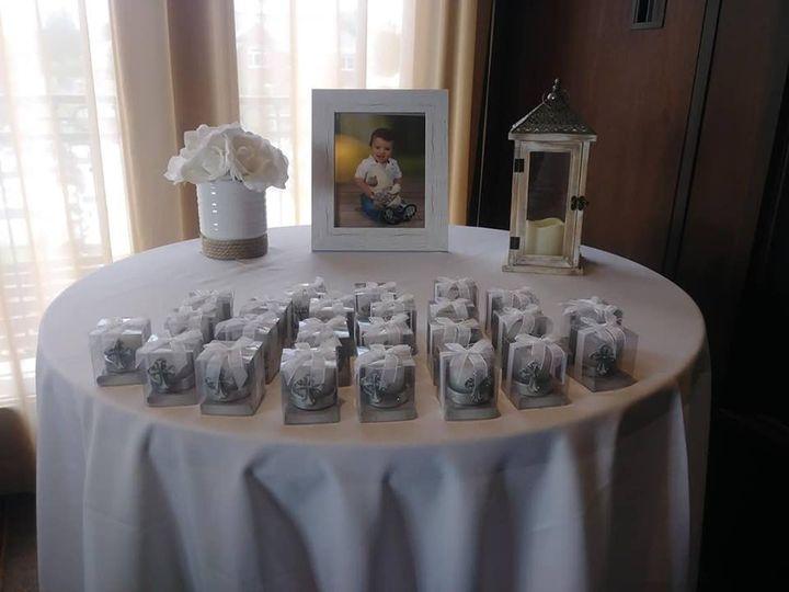 Tmx 38120587 1189142047892678 6214911530937352192 N 51 934164 Hampton, New Hampshire wedding eventproduction