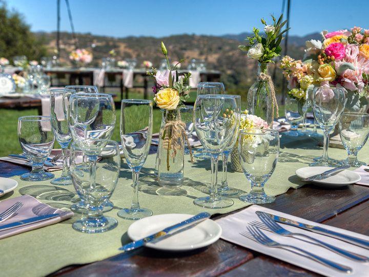 Tmx 1435161182751 32. Wedding Photography Casitas Estate Arroyo Gran Paso Robles, CA wedding rental