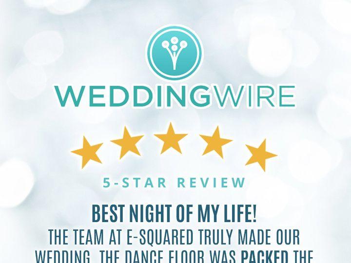 Tmx Dz Review Story 51 90264 157677816550235 Staten Island, New York wedding dj